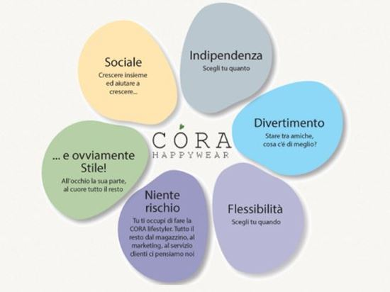 cora-happywear